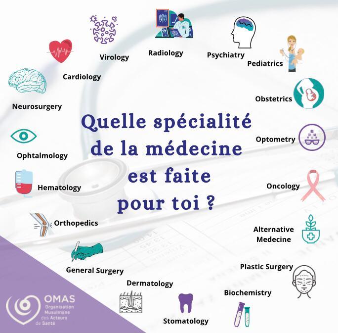 Livret des spécialités de médecine